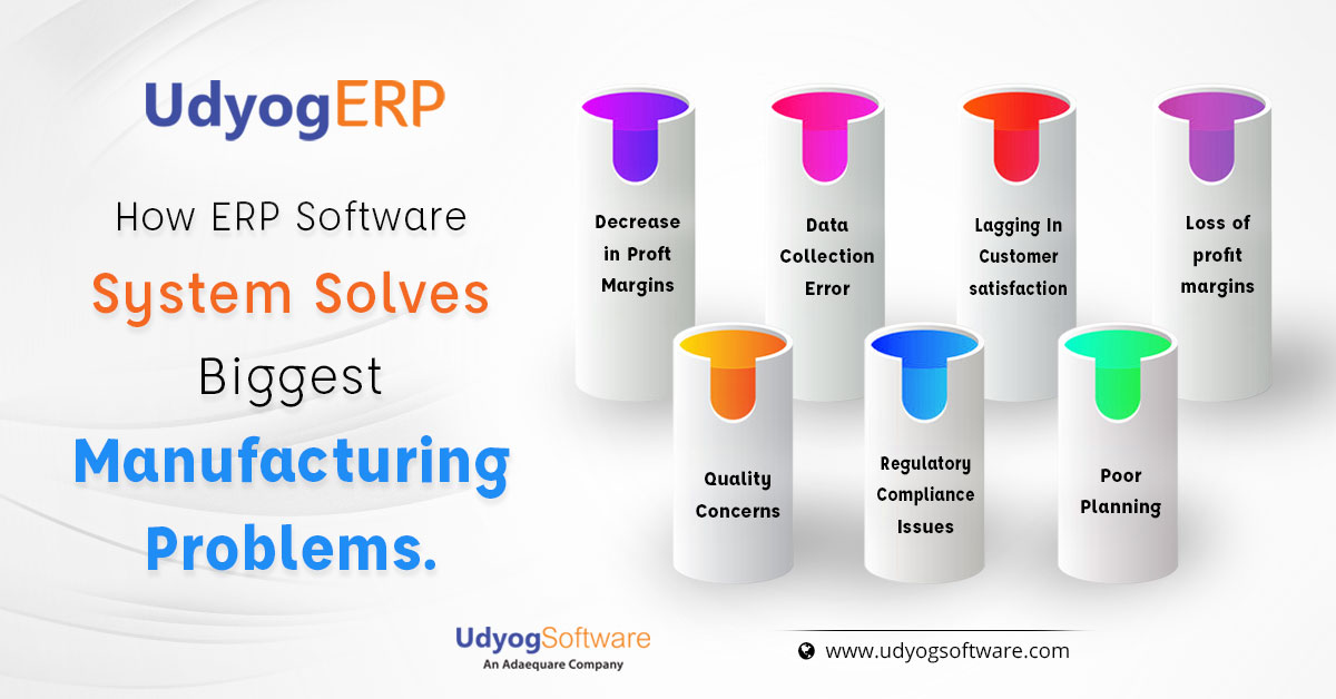 How ERP Software System Solves Biggest Manufacturing Problems.