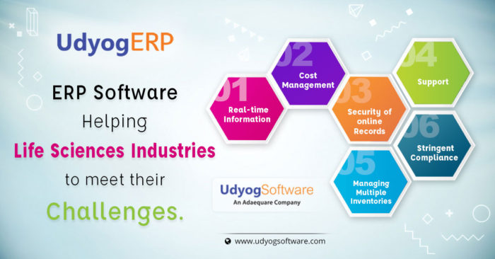 ERP Software-Helping Life Sciences Industries to meet their Challenges.